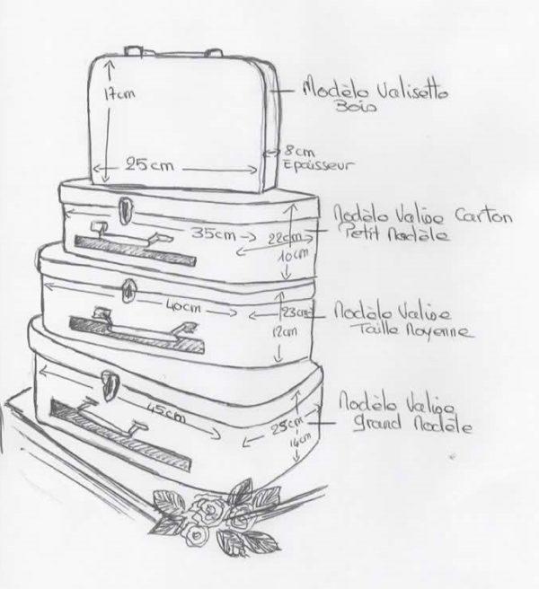 modele tailles valises